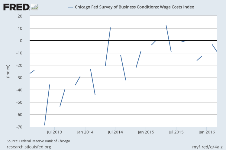 Wagecosts.png